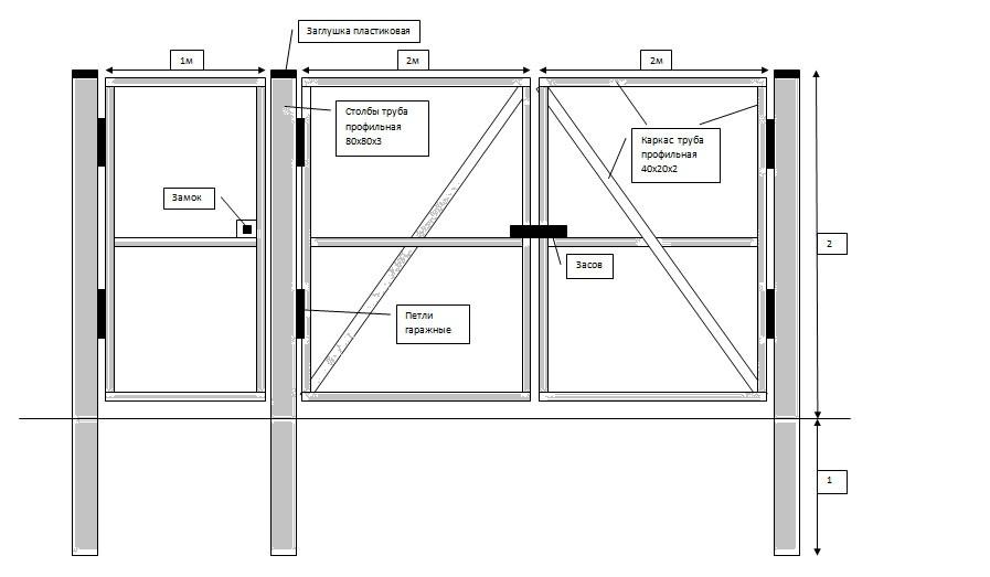 Пример установки ворот с